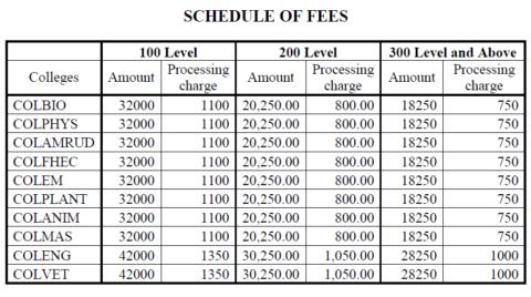 FUNAAB School Fees Schedule for 2017/2018 Session