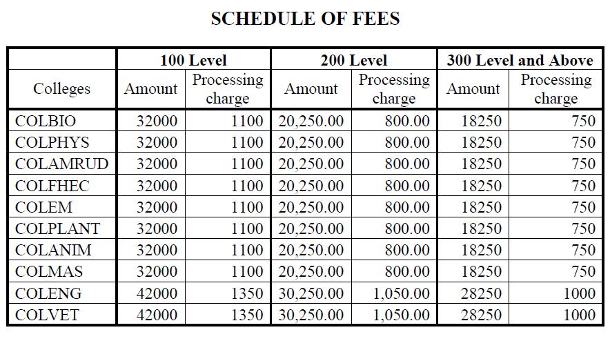 funaab school fees
