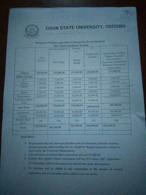 UNIOSUN School Fees Schedule for 2019/2020 Session Released