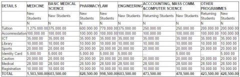 Edo University Iyamho School Fees Schedule 2018/2019 [Freshers] Published
