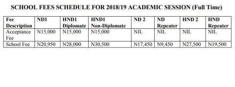 LASPOTECH School Fees Schedule 2018/2019 Session Released